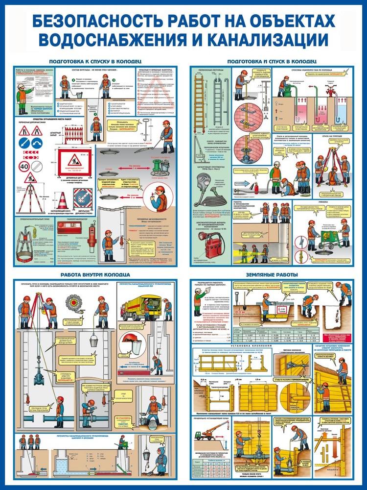 плакат Безопасность работ на объектах водоснабжения и канализации  1000х750 мм или 1340х1000 мм