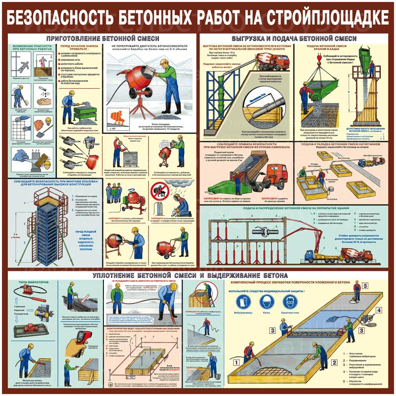 плакат Безопасность бетонных работ на стройплощадке  500х1000 мм