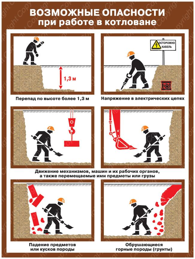 Возможные опасности при работе в котловане  600х800 мм