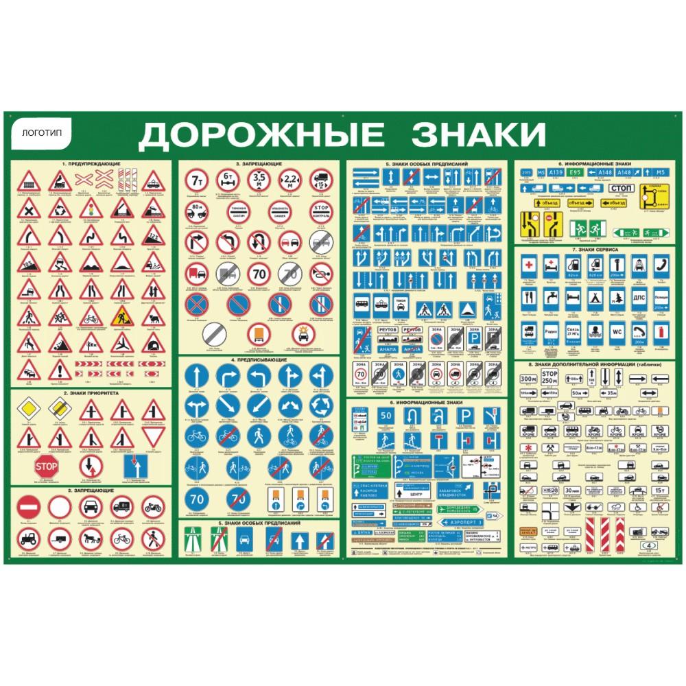 плакат Дорожные знаки  1000х1500 мм
