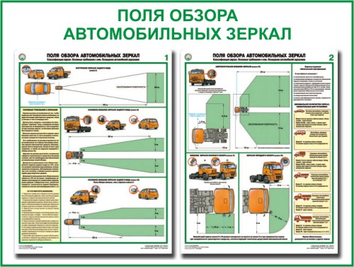 плакат Поля обзора автомобильных зеркал  500х750 мм