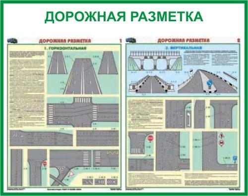 плакат Дорожная разметка  500х750 мм