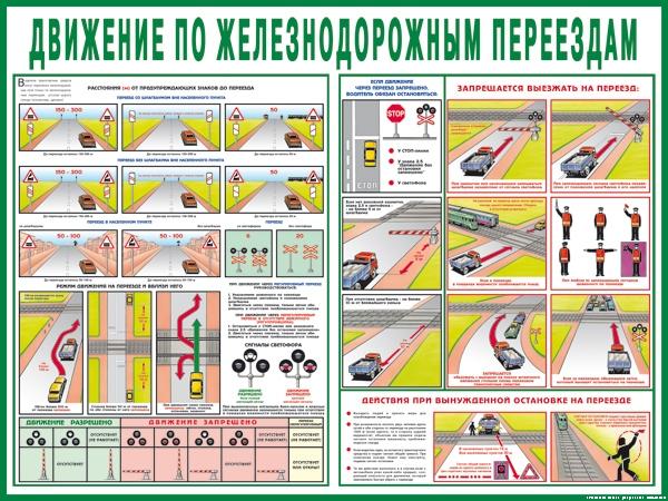 плакат Движение по железнодорожным переездам  500х750 мм