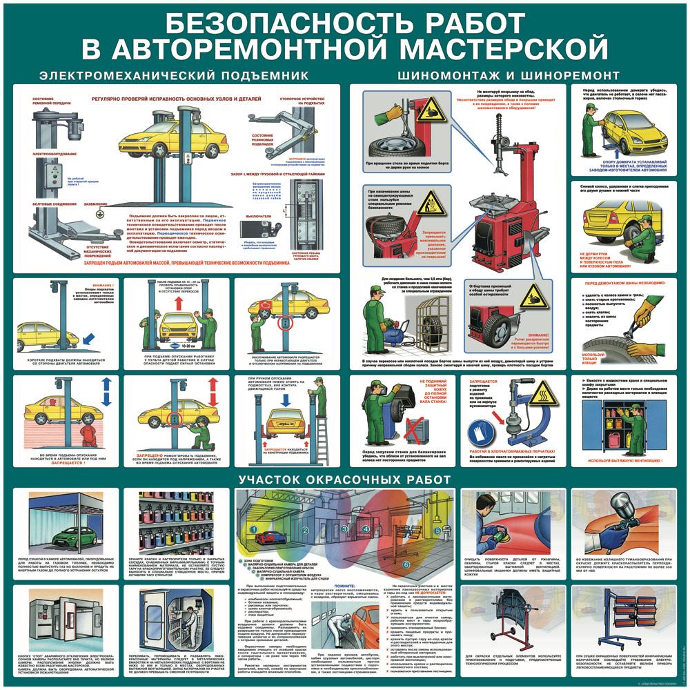 плакат Безопасность работ в авторемонтной мастерской  1000х1000 мм или 1500х1500 мм