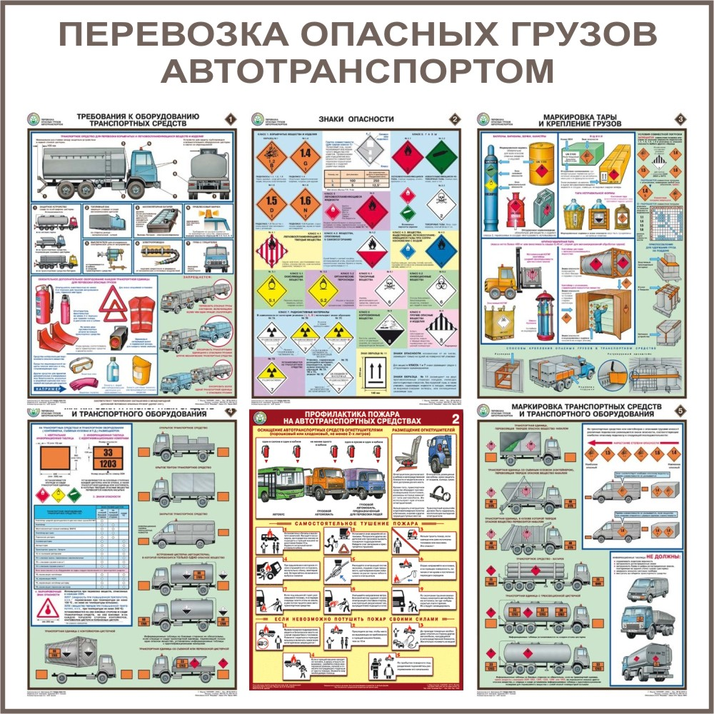 плакат Перевозка опасных грузов автотранспортом,  пластик,  1000х1000 мм или 1500х1500 мм