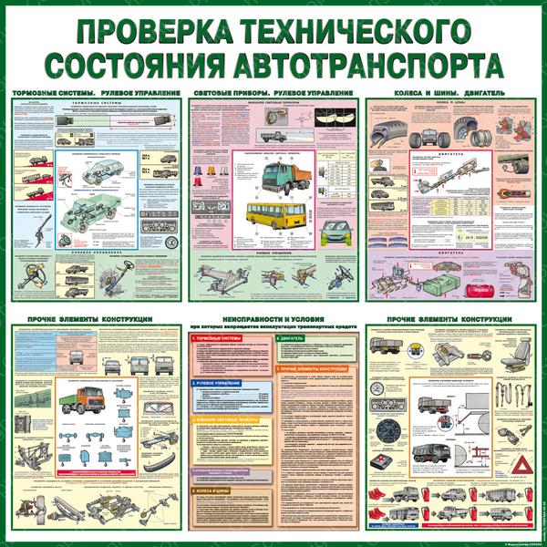 Проверка технического состояния автотранспортных средств  1000х1000 мм или 1500х1500 мм