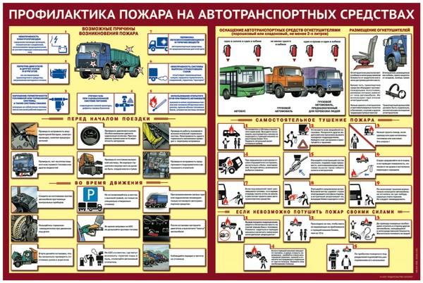 Профилактика пожара на автотранспортных средствах 500х750 мм