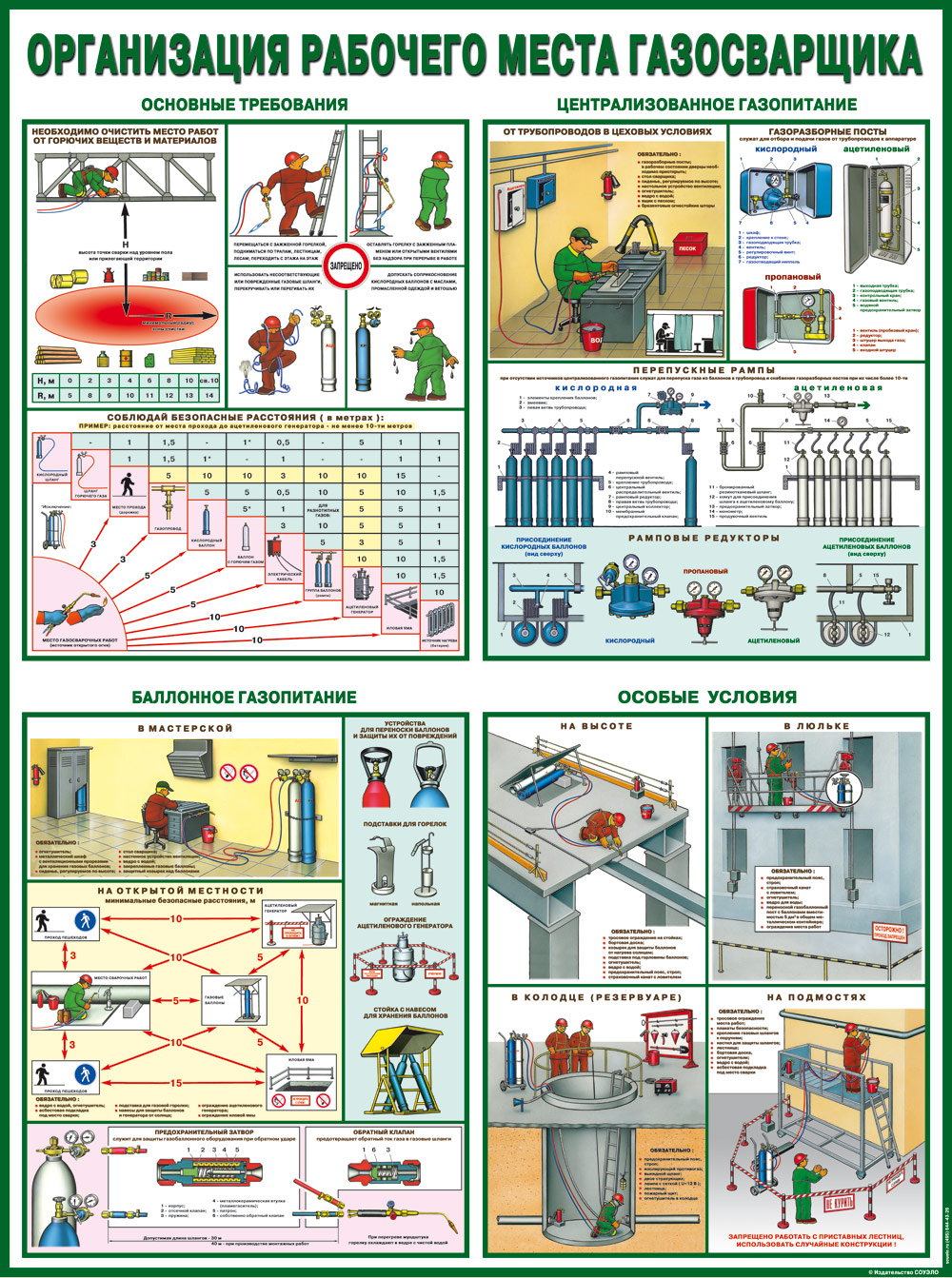 Организация рабочего места газосварщика  1000х750 мм или 1340х1000 мм