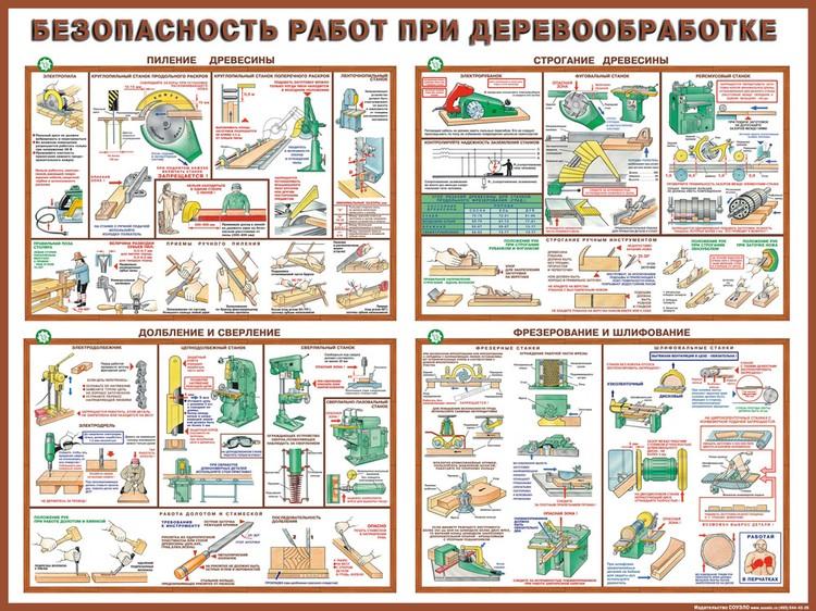 плакат Безопасность работ при деревообработке  750х1000 мм или 1000х1340 мм