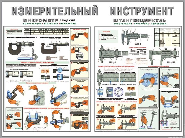 плакат Измерительный инструмент 500х750 мм   750х1000 мм