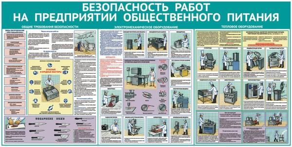 плакат Безопасность работ на предприятии общественного питания  500х1000 мм