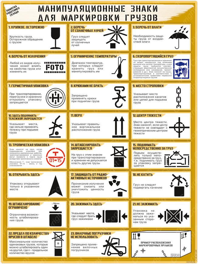 Манипуляционные знаки для маркировки грузов - памятка работнику склада  600х800 мм