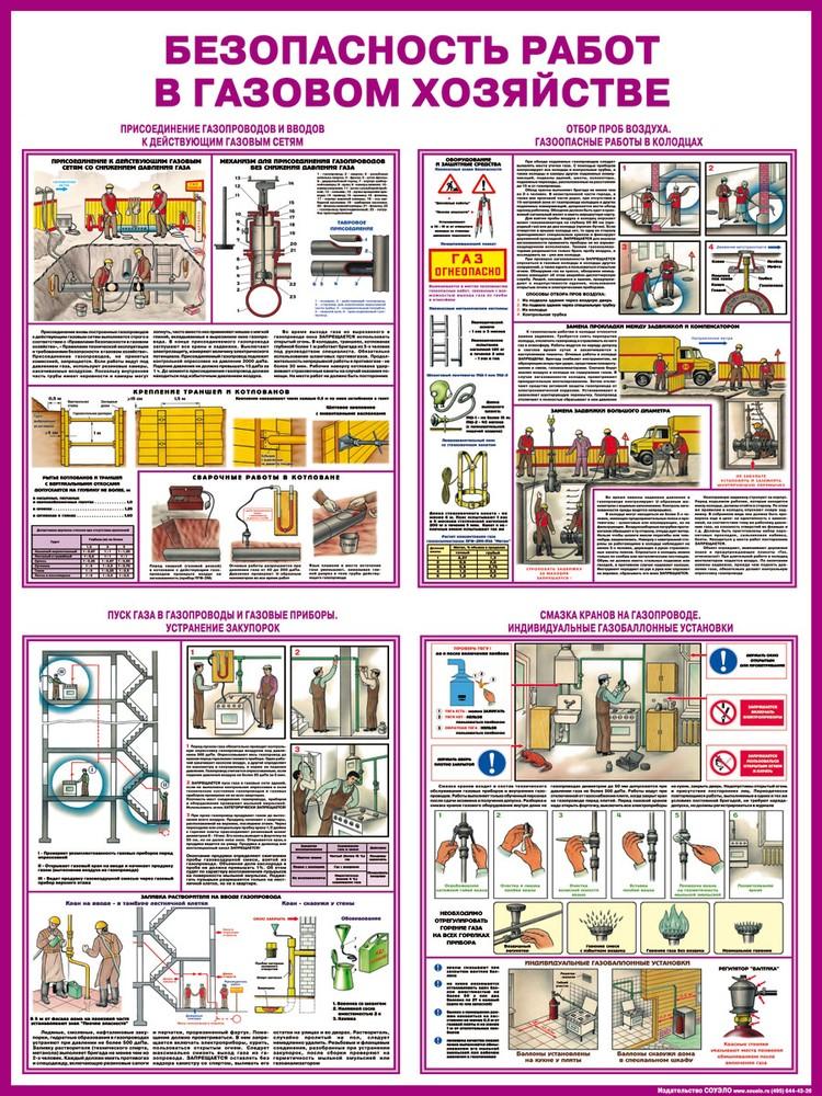 Безопасность работ в газовом хозяйстве  1000х750 мм или 1000х1340 мм