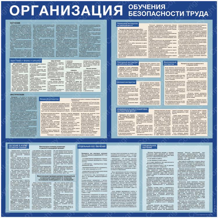плакат Организация обучения безопасности труда  750х1500 мм.  ГОСТ 12. 0. 004-2015 ССБТ