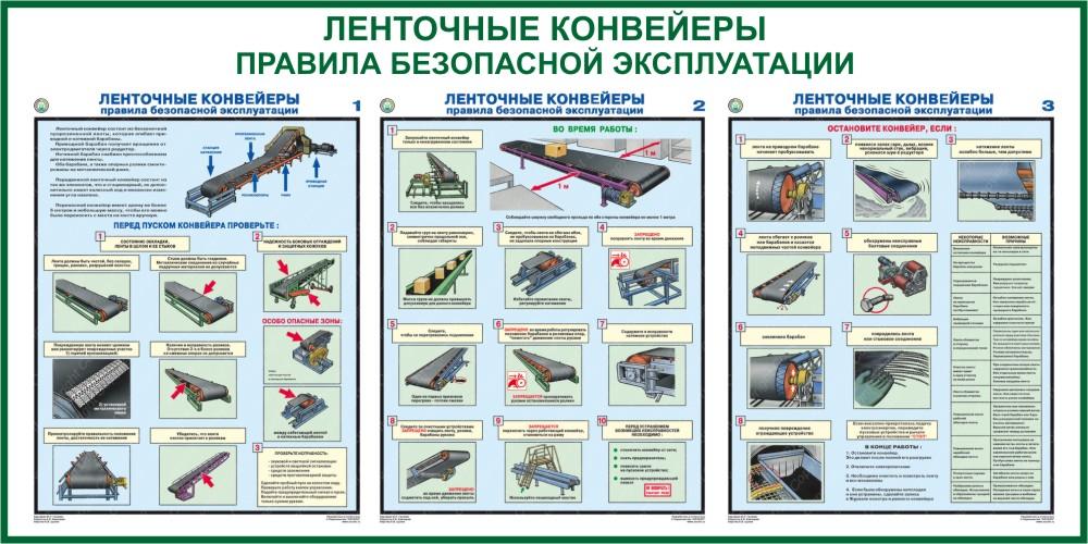 плакат Ленточные конвейеры. Правила безопасной эксплуатации,  500х1000 мм