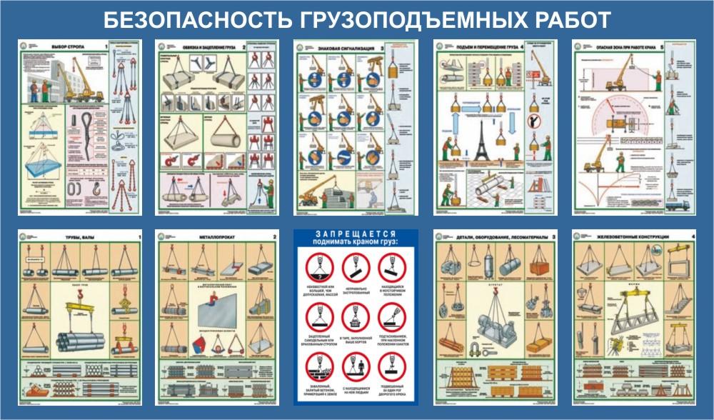 плакат Безопасность грузоподъемных работ  1000х1700 мм