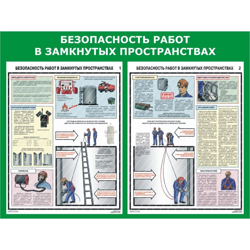 плакат Безопасность работ в замкнутых пространствах  750х1000 мм