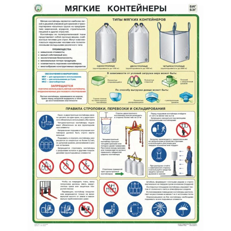 плакат Мягкие контейнеры  1000х763 мм