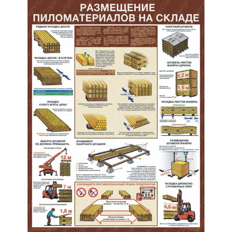 плакат Размещение пиломатериалов на складе  1000х763 мм