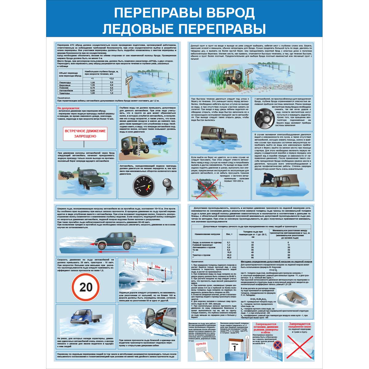 плакат Ледовые переправы,  переправы вброд  1000х700 мм