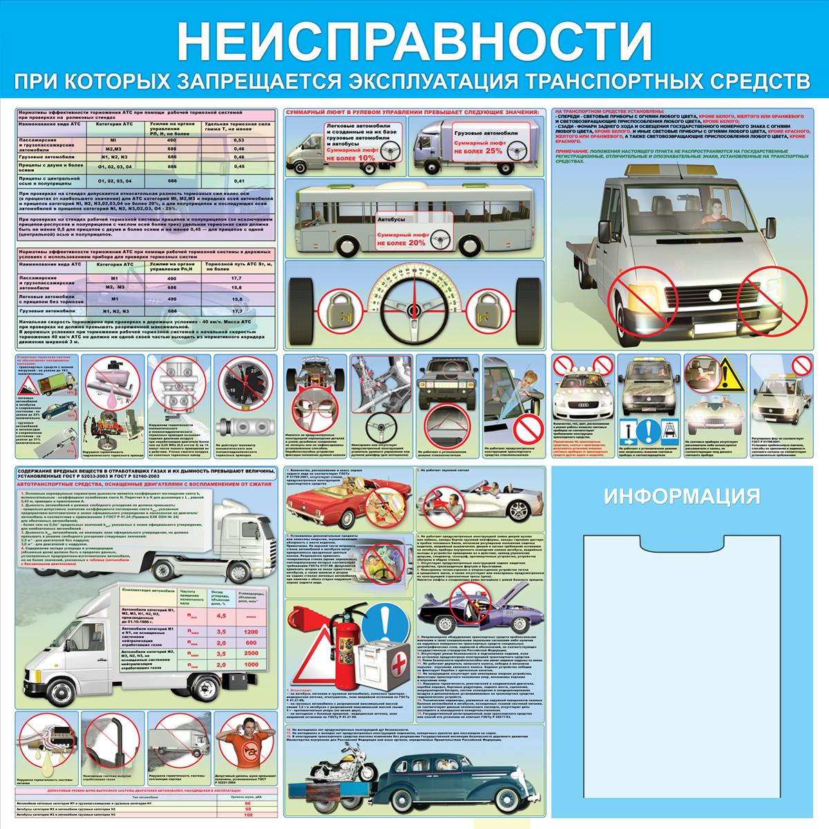 плакат Неисправности,  при которых запрещается эксплуатация автомобиля  1000х1000 мм
