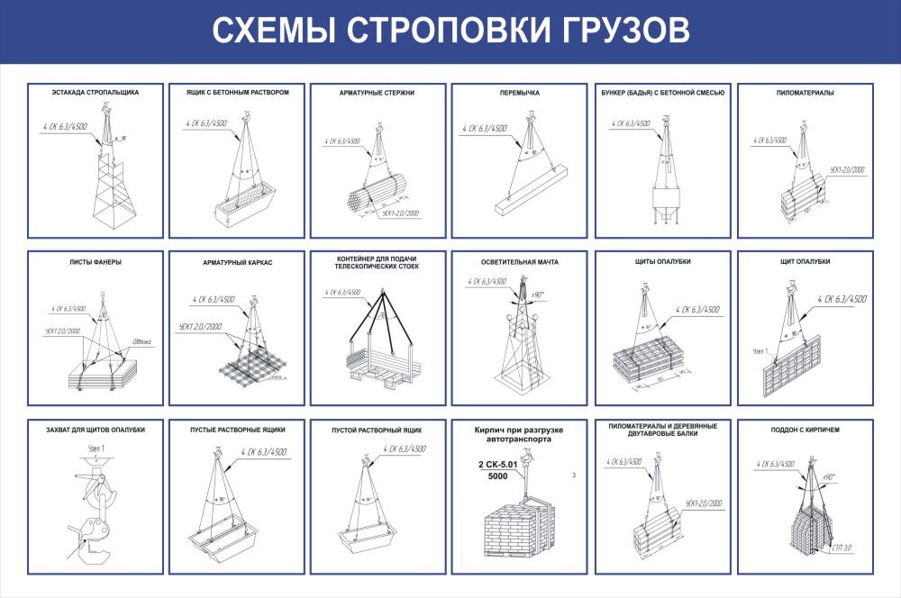 плакат Схемы строповки грузов 1000х2000 мм