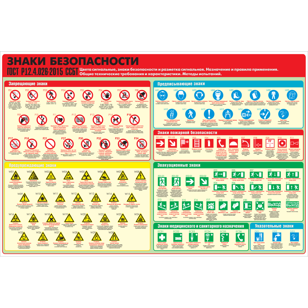 Стенд Знаки безопасности по ГОСТ 12. 4. 026-2015, 1000х1500 мм
