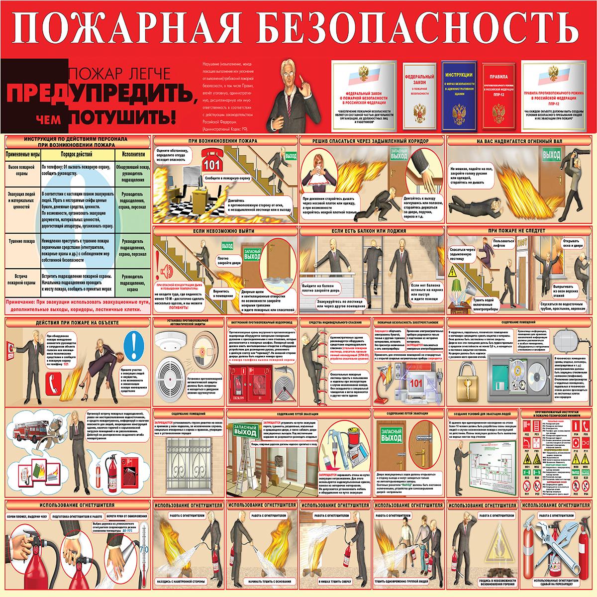 плакат Пожарная безопасность  1000х1000 мм