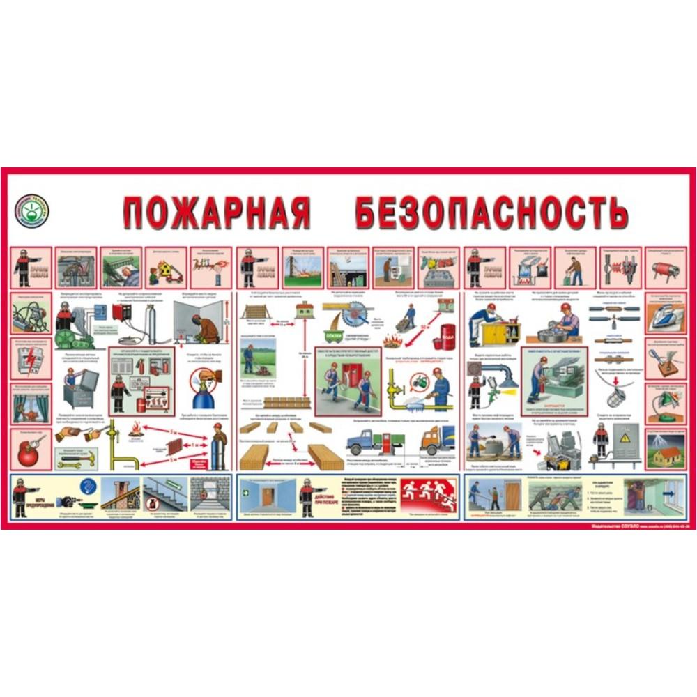 плакат Пожарная безопасность  500х1000 мм