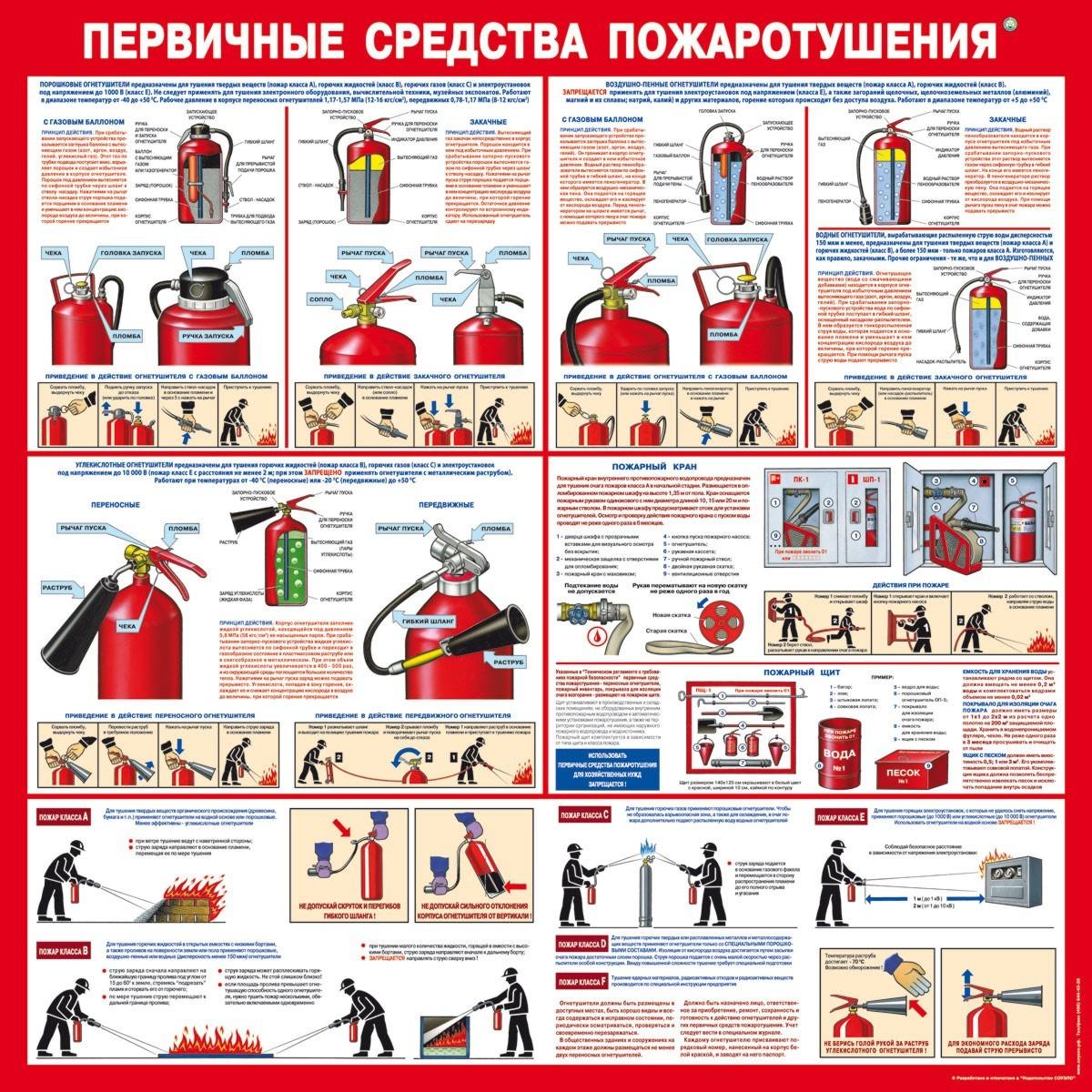 Первичные средства пожаротушения  1000х1000 мм или 1500х1500 мм