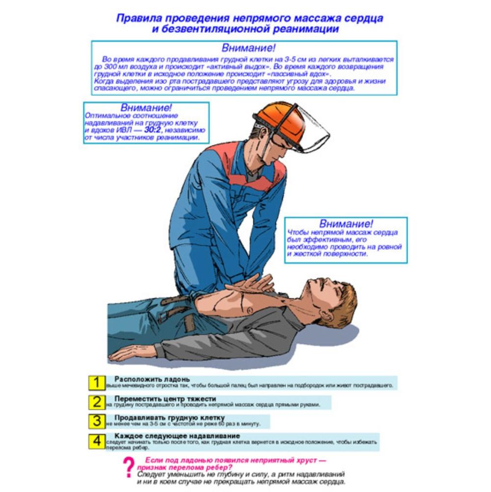 плакат Оказание первой помощи пострадавшим - 36 плакатов А3 с прочным ламинированием