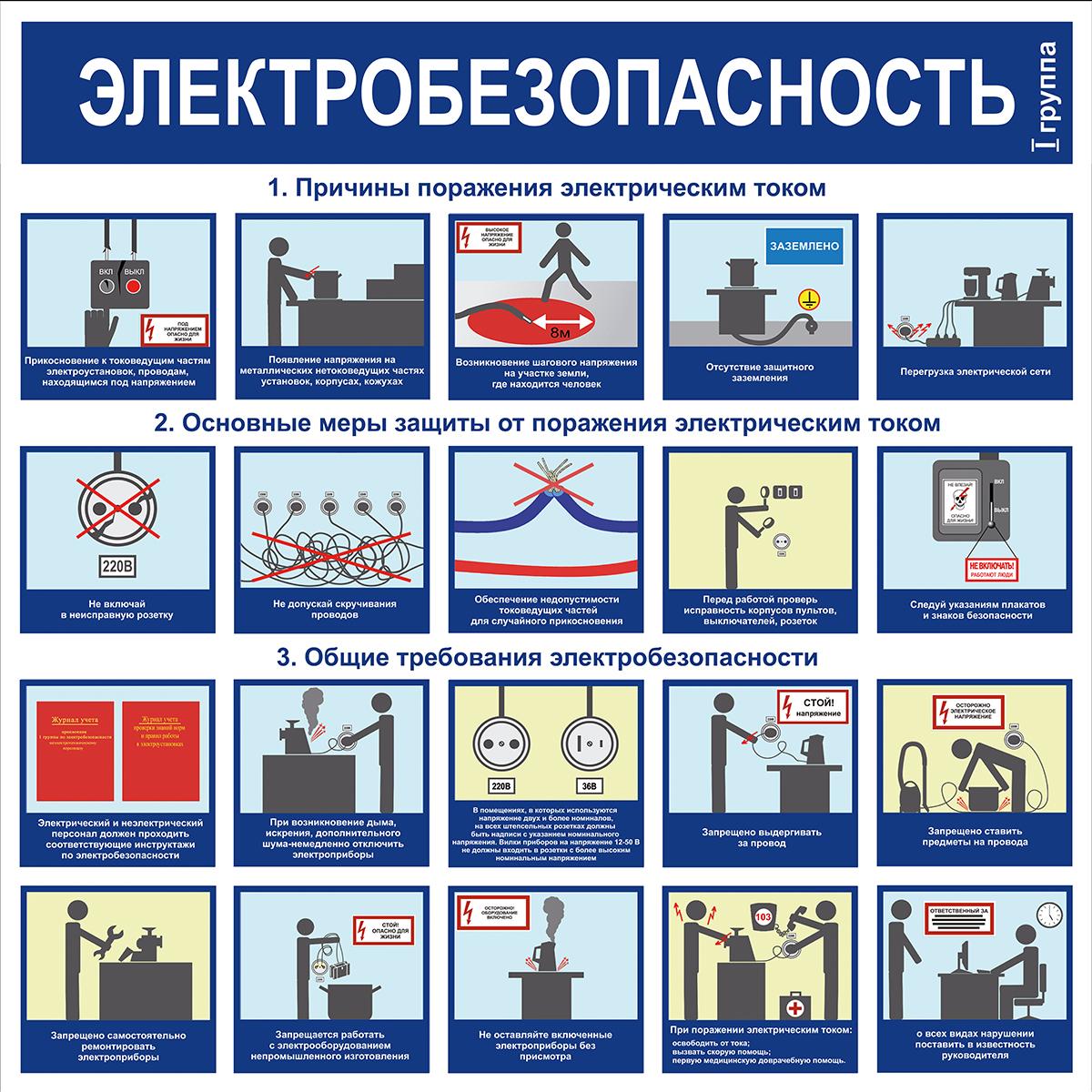 Электробезопасность,  1 группа  1000х1000 мм