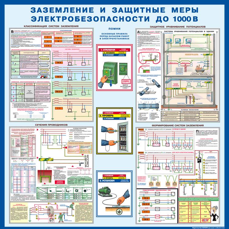 плакат Заземление и защитные меры электробезопасности  1000х1000 мм