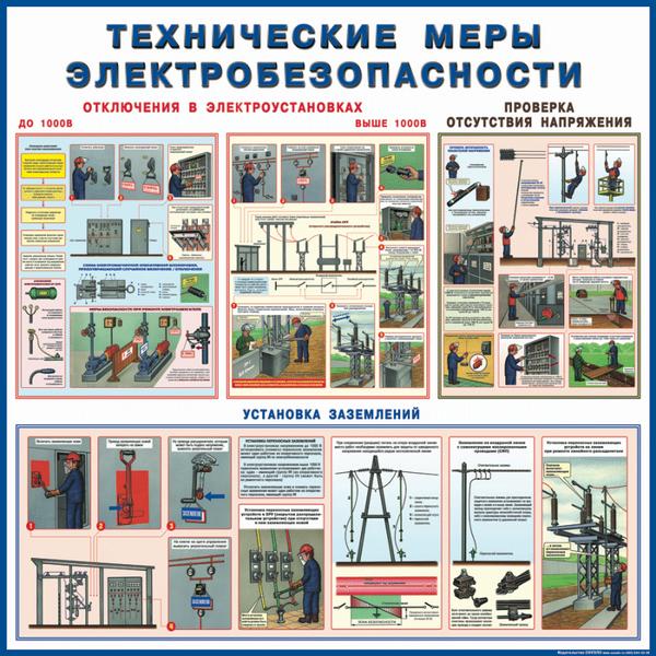 Технические меры электробезопасности  1000х1000 мм