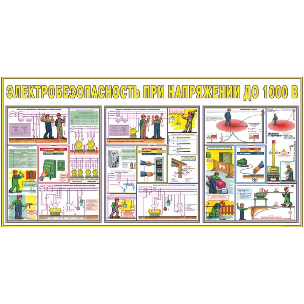 плакат Электробезопасность при напряжении до 1000 В  500х1000 мм