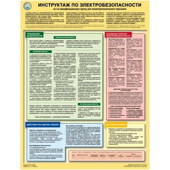 плакат Инструктаж по электробезопасности (на I-ю квалификационную группу для неэлектротехнического персонала)  750х550 мм