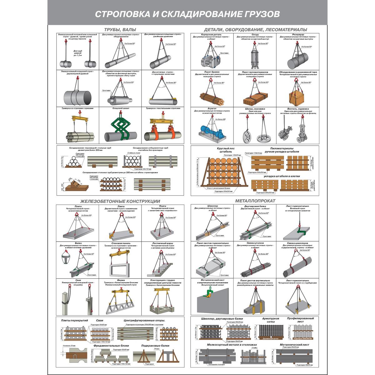 плакат Строповка и складирование грузов  1000х750 мм