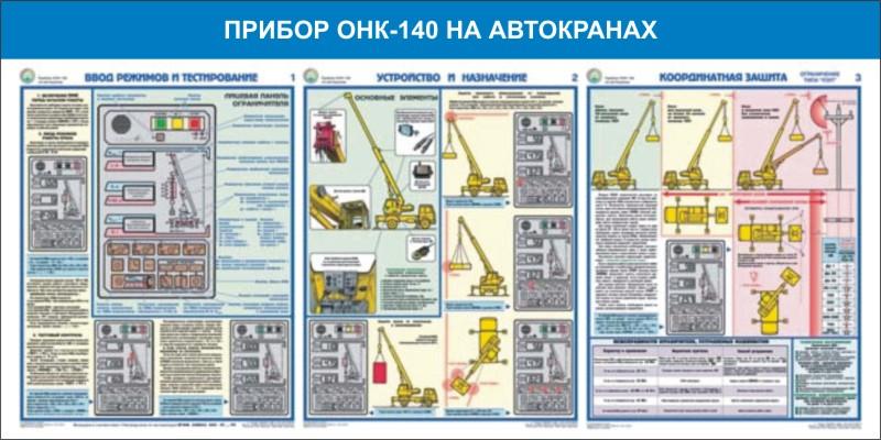 плакат Прибор ОНК-140 на автокранах  500х1000 мм