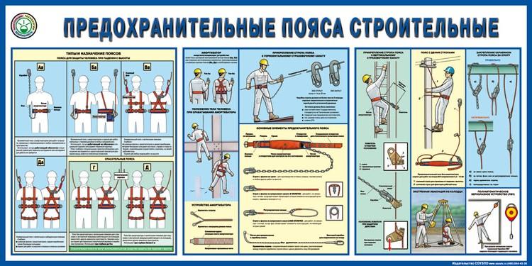 плакат Предохранительные пояса строительные  500х1000 мм