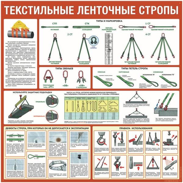 Текстильные ленточные стропы  1000х1000 мм или 1500х1500 мм