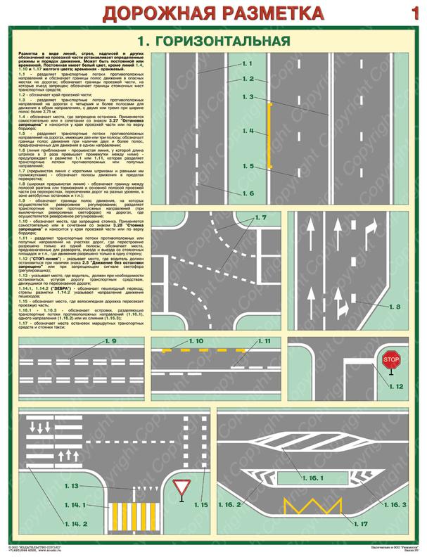 плакат Дорожная разметка,  687х900 мм.