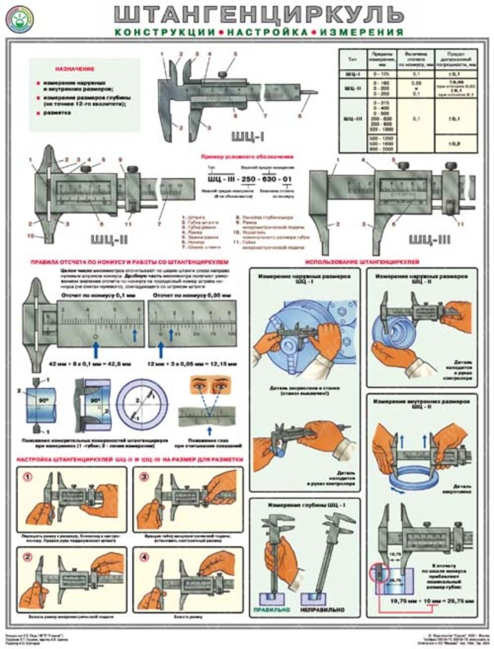 Схема от штангенциркуля