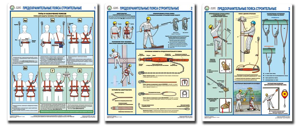 Инструкция по техники безопасности на стройке скачать