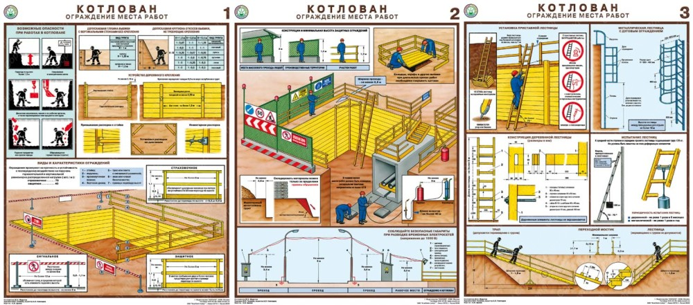 охрана труда при демонтаже распорной системы котлована