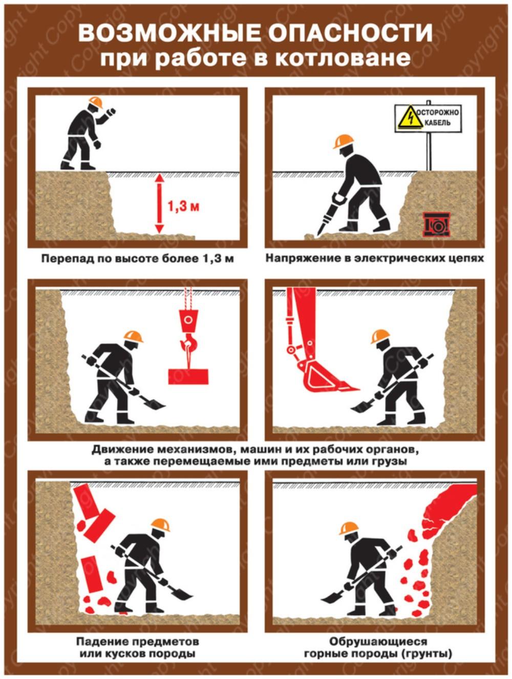 системы при демонтаже котлована охрана труда распорной