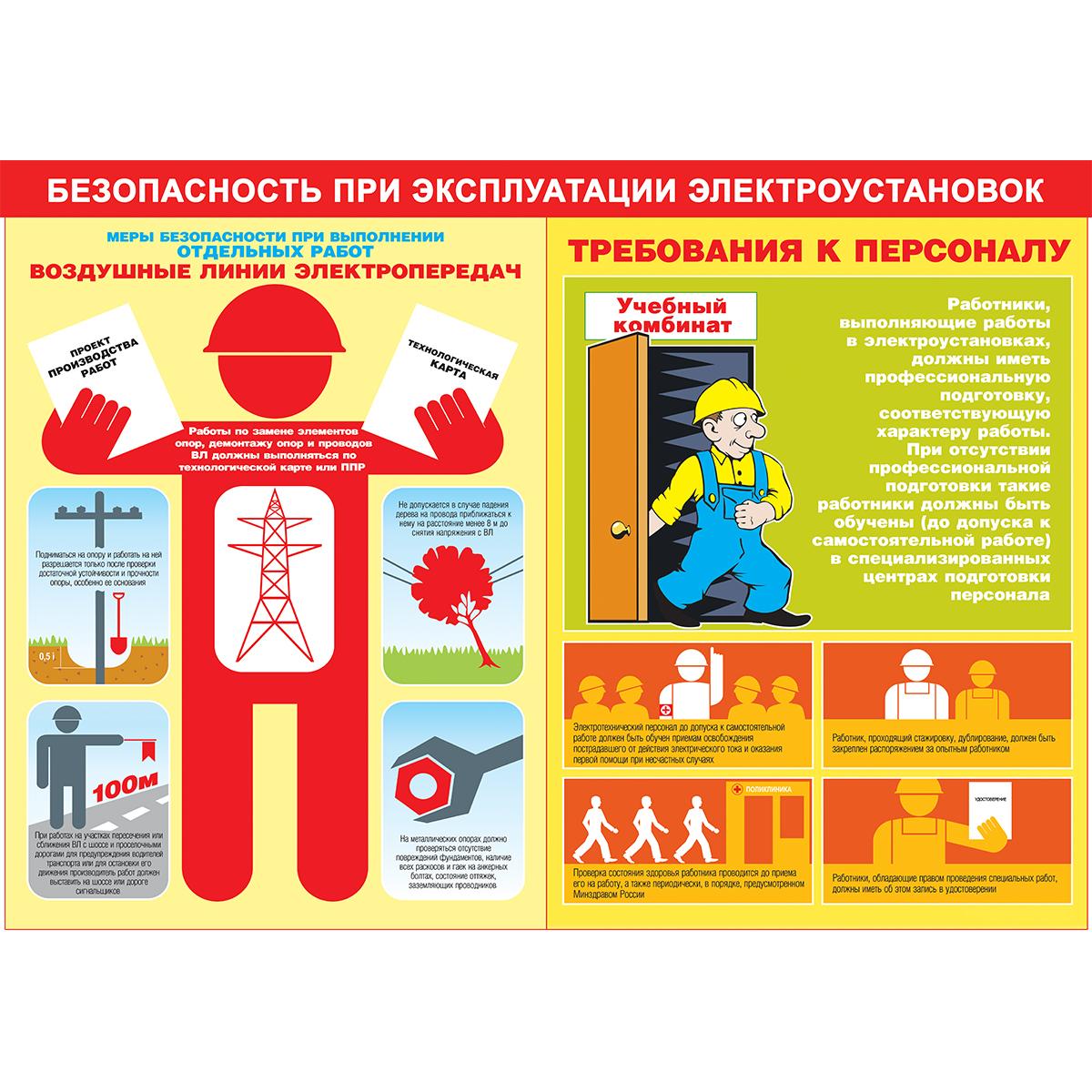 Плакат Безопасность при эксплуатации электроустановок, к-т из 4 л. 420х594 мм, А2, лам.