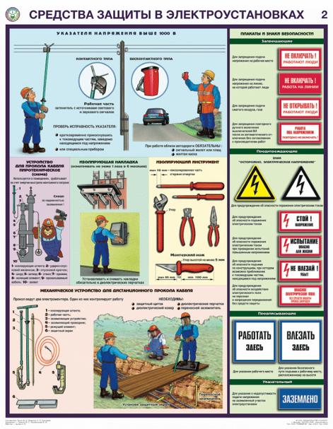 Плакат Средства защиты в электроустановках - к-т из 3 л. по 610х465 мм, А2 лам.