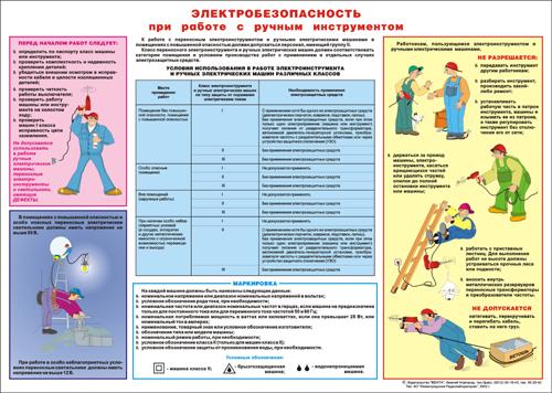 Плакат.электробезопасность.работа с ручным электроинструментом билеты на 4 группу по электробезопасности ростехнадзор 2019