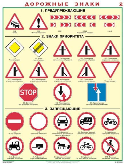 Дорожные знаки,  600х800 мм