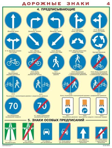 плакат Дорожные знаки,  687х900 мм.